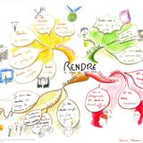 Organiser ses idées avec le schéma heuristique
